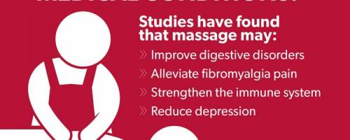 Banner Image for Benefits of Massage