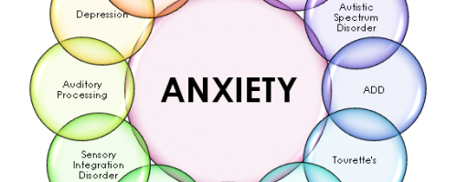 Banner Image for Massage Helps Reduce Anxiety