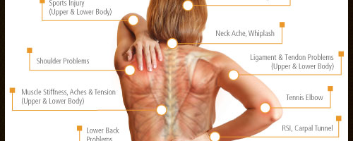 Banner Image for Massage: Get in touch with its many benefits